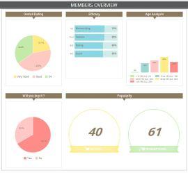 Samplestore web Bio Essence mbr overview