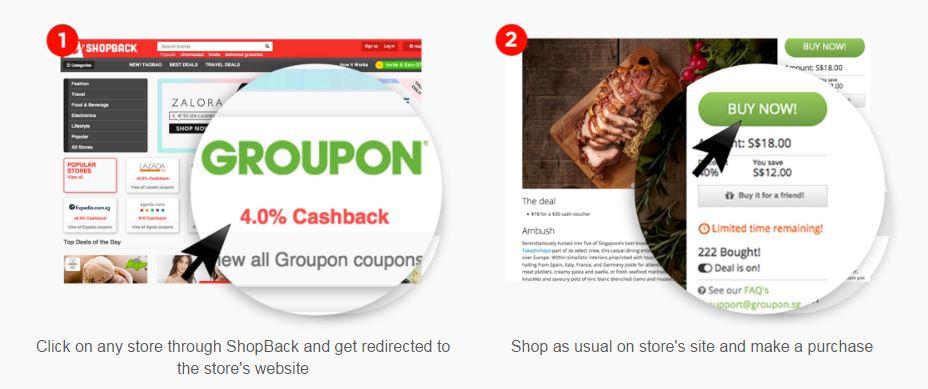 ShopBack: Groupon promo codes, cashback and dining deals